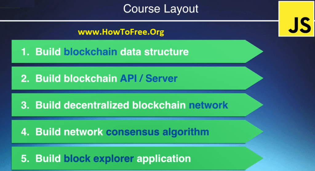 Learn and Build Your Own Blockchain Using JavaScript Course For Free